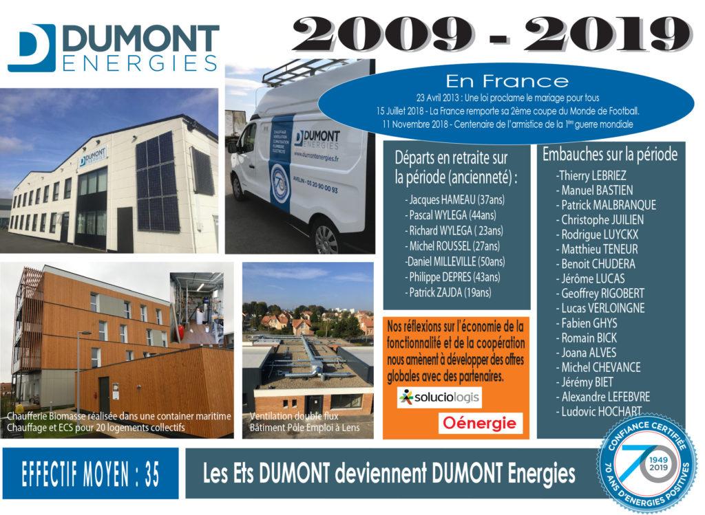 Historique Dumont 2009-2019