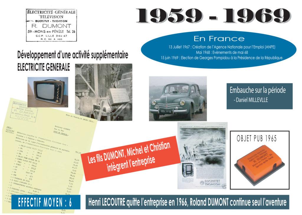 Historique Dumont 1959-1969
