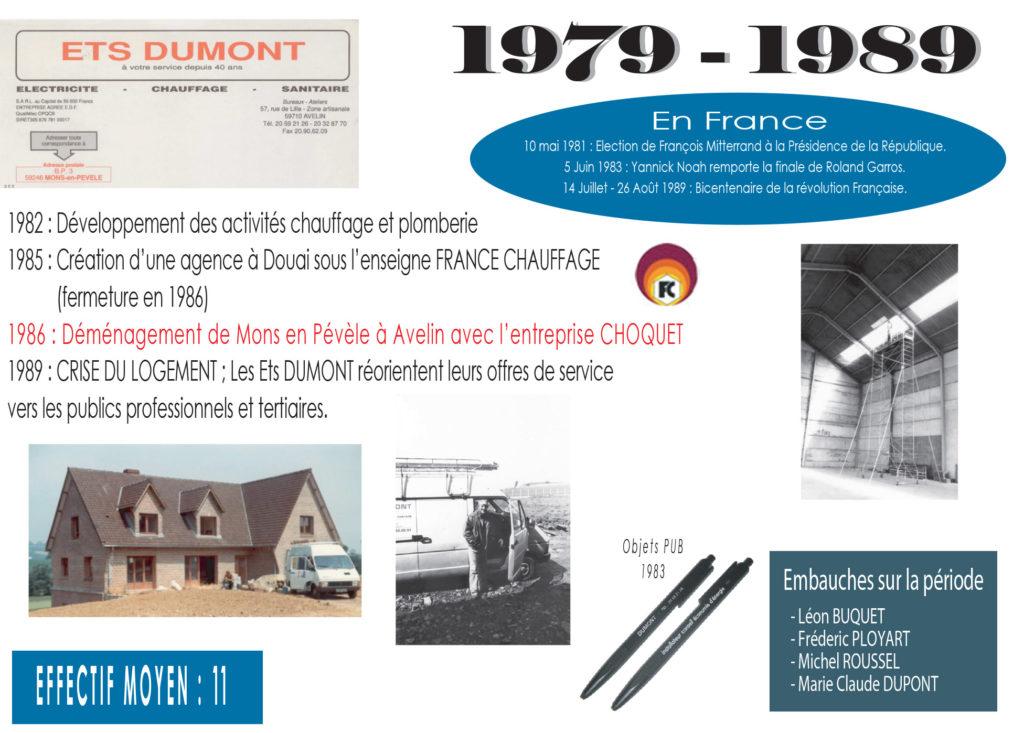 Historique Dumont 1979-1989